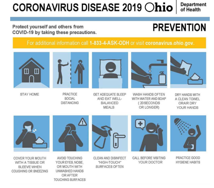 Prevention Re